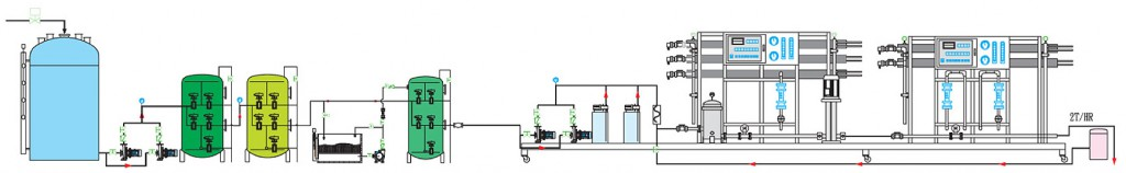 Reverse-Osmosis-System1
